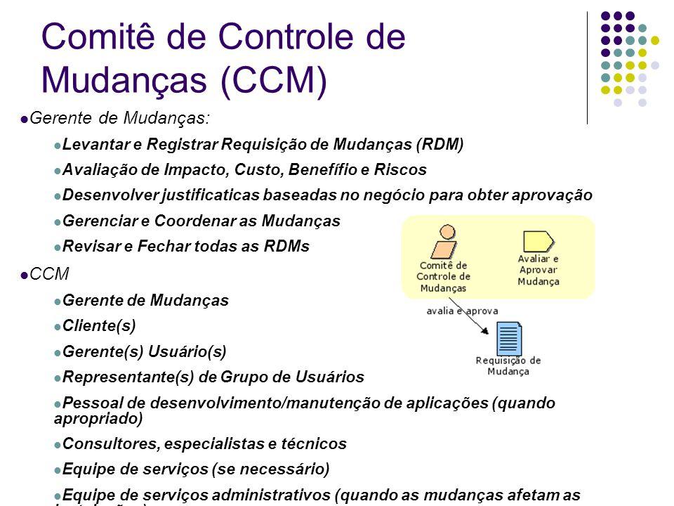Comitê de Controle de Mudanças (CCM) Gerente de Mudanças: Levantar e Registrar Requisição de Mudanças (RDM) Avaliação de Impacto, Custo, Benefífio e R
