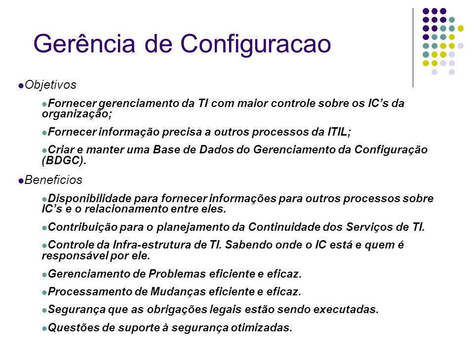 Objetivos Fornecer gerenciamento da TI com maior controle sobre os IC's da organização; Fornecer informação precisa a outros processos da ITIL; Criar