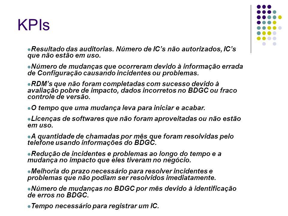 KPIs Resultado das auditorias. Número de IC's não autorizados, IC's que não estão em uso. Número de mudanças que ocorreram devido à informação errada