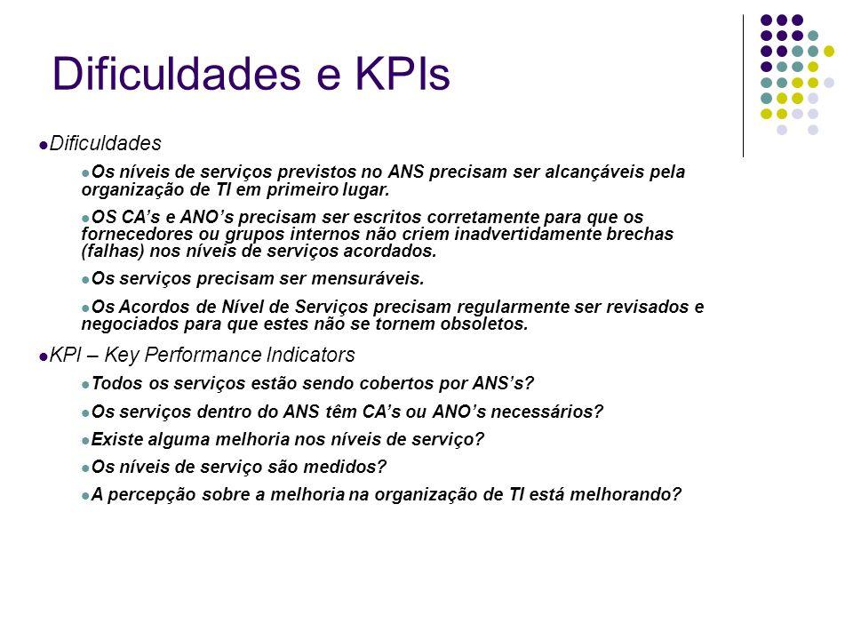 Dificuldades e KPIs Dificuldades Os níveis de serviços previstos no ANS precisam ser alcançáveis pela organização de TI em primeiro lugar. OS CA's e A
