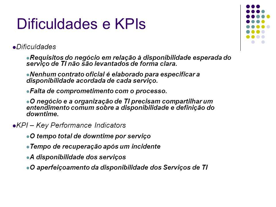 Dificuldades e KPIs Dificuldades Requisitos do negócio em relação à disponibilidade esperada do serviço de TI não são levantados de forma clara. Nenhu