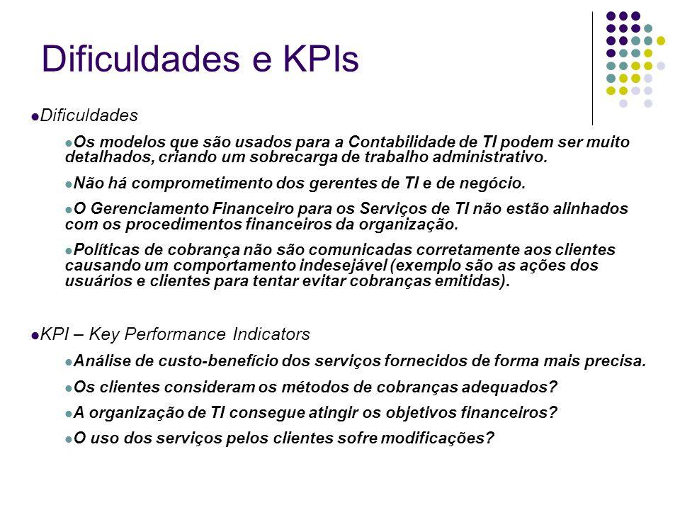 Dificuldades e KPIs Dificuldades Os modelos que são usados para a Contabilidade de TI podem ser muito detalhados, criando um sobrecarga de trabalho ad