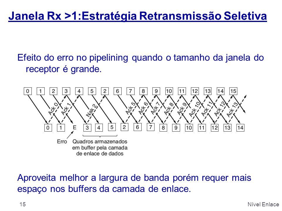 Janela Rx >1:Estratégia Retransmissão Seletiva Efeito do erro no pipelining quando o tamanho da janela do receptor é grande. Aproveita melhor a largur