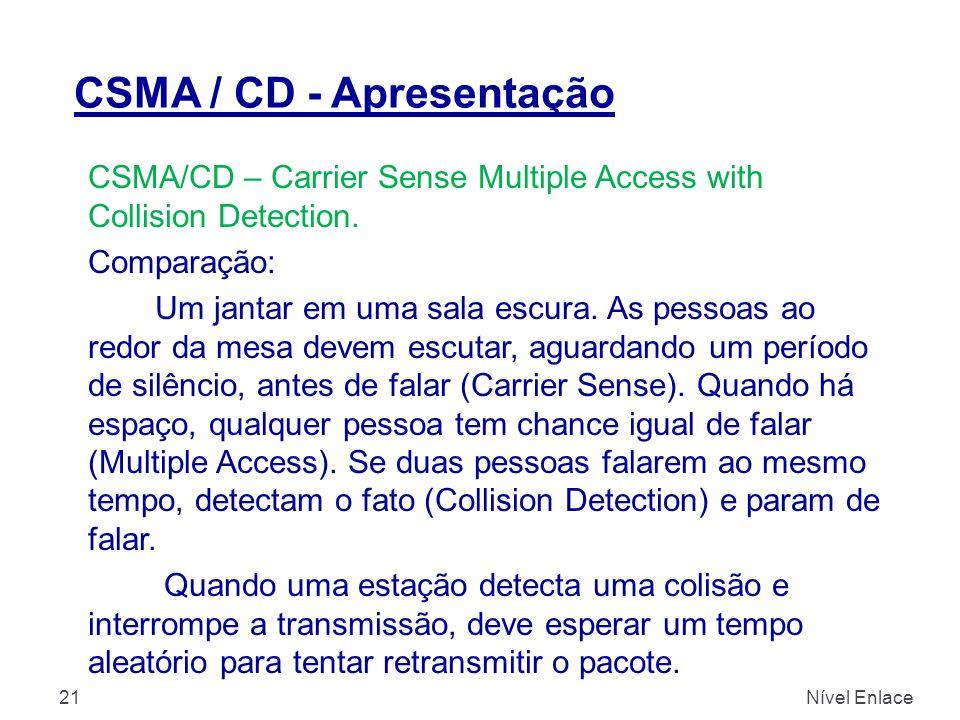CSMA / CD - Apresentação Nível Enlace21 CSMA/CD – Carrier Sense Multiple Access with Collision Detection. Comparação: Um jantar em uma sala escura. As