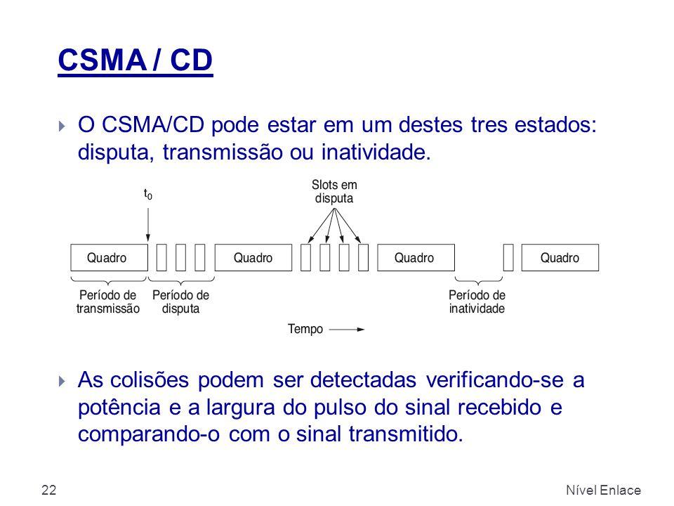 CSMA / CD Nível Enlace22  O CSMA/CD pode estar em um destes tres estados: disputa, transmissão ou inatividade.  As colisões podem ser detectadas ver