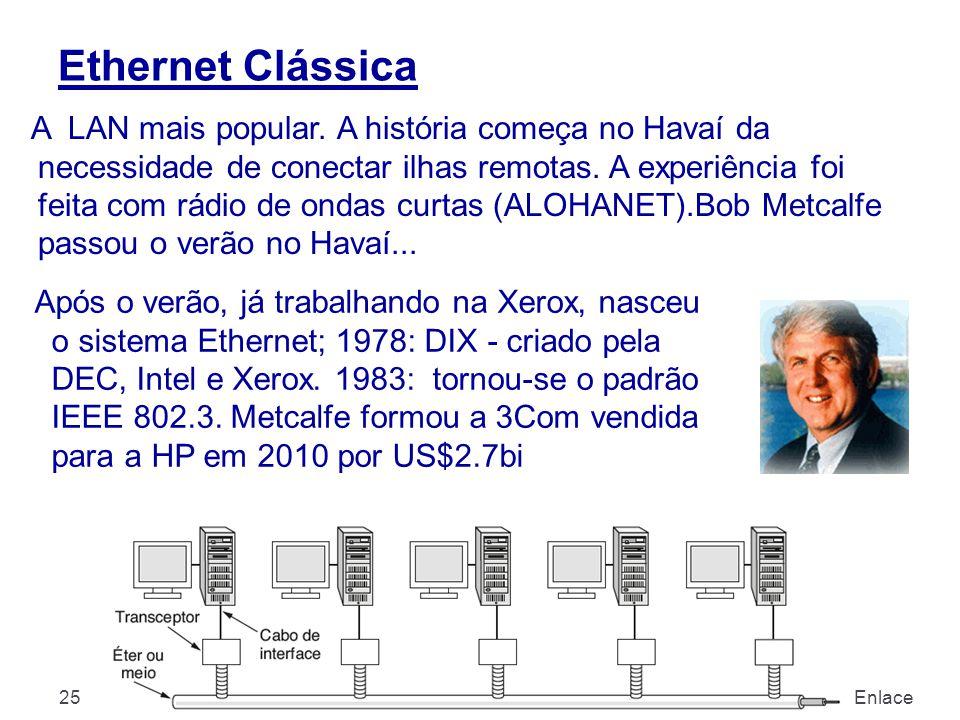 Ethernet Clássica Nível Enlace25 A LAN mais popular. A história começa no Havaí da necessidade de conectar ilhas remotas. A experiência foi feita com