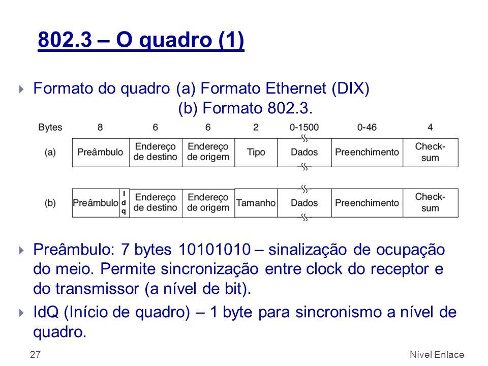 802.3 – O quadro (1) Nível Enlace27  Formato do quadro (a) Formato Ethernet (DIX) (b) Formato 802.3. (as 2 maneiras podem ser usadas pois muito difun