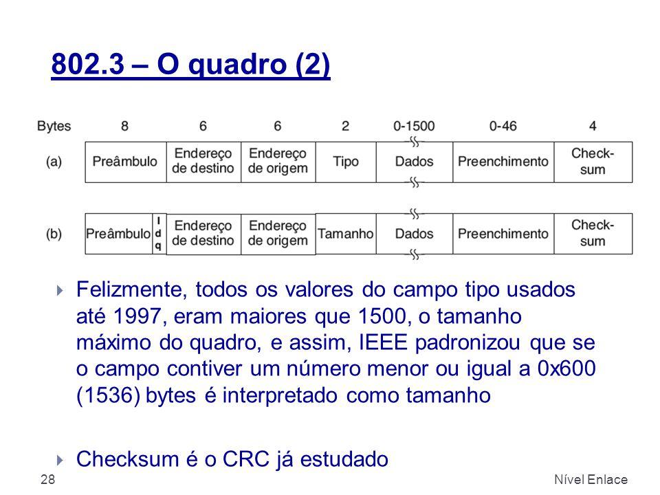 802.3 – O quadro (2) Nível Enlace28  Felizmente, todos os valores do campo tipo usados até 1997, eram maiores que 1500, o tamanho máximo do quadro, e assim, IEEE padronizou que se o campo contiver um número menor ou igual a 0x600 (1536) bytes é interpretado como tamanho  Checksum é o CRC já estudado