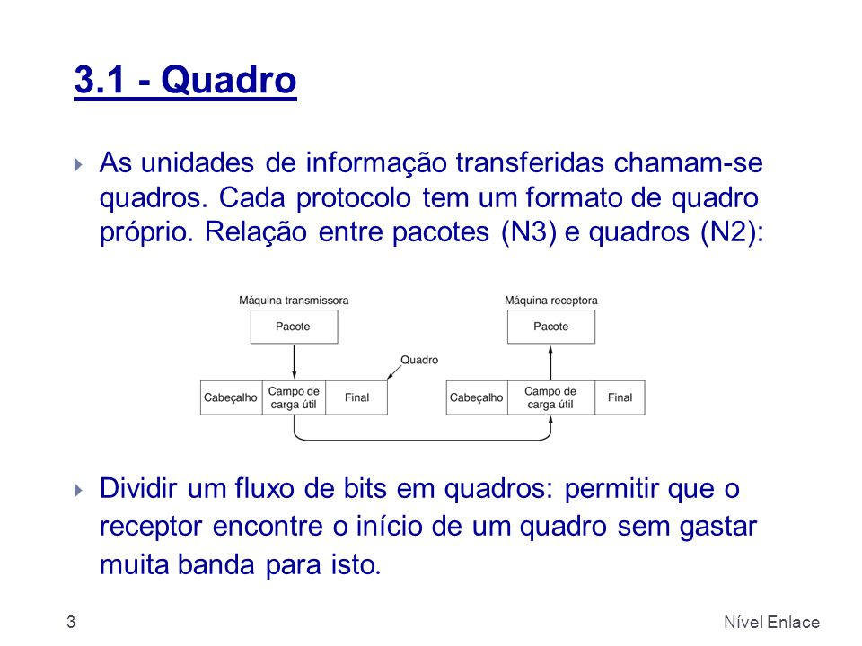 3.1 - Quadro  As unidades de informação transferidas chamam-se quadros. Cada protocolo tem um formato de quadro próprio. Relação entre pacotes (N3) e
