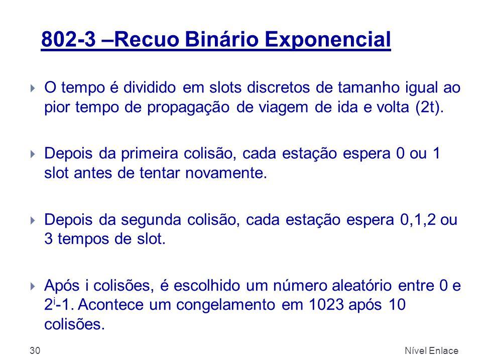 802-3 –Recuo Binário Exponencial Nível Enlace30  O tempo é dividido em slots discretos de tamanho igual ao pior tempo de propagação de viagem de ida e volta (2t).