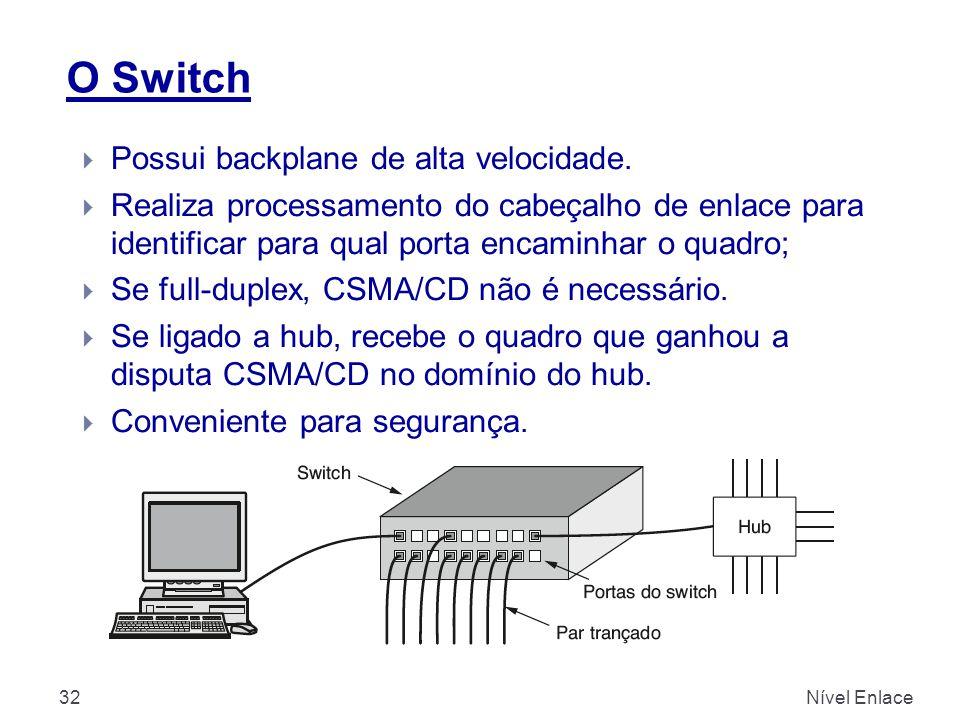 O Switch Nível Enlace32  Possui backplane de alta velocidade.  Realiza processamento do cabeçalho de enlace para identificar para qual porta encamin