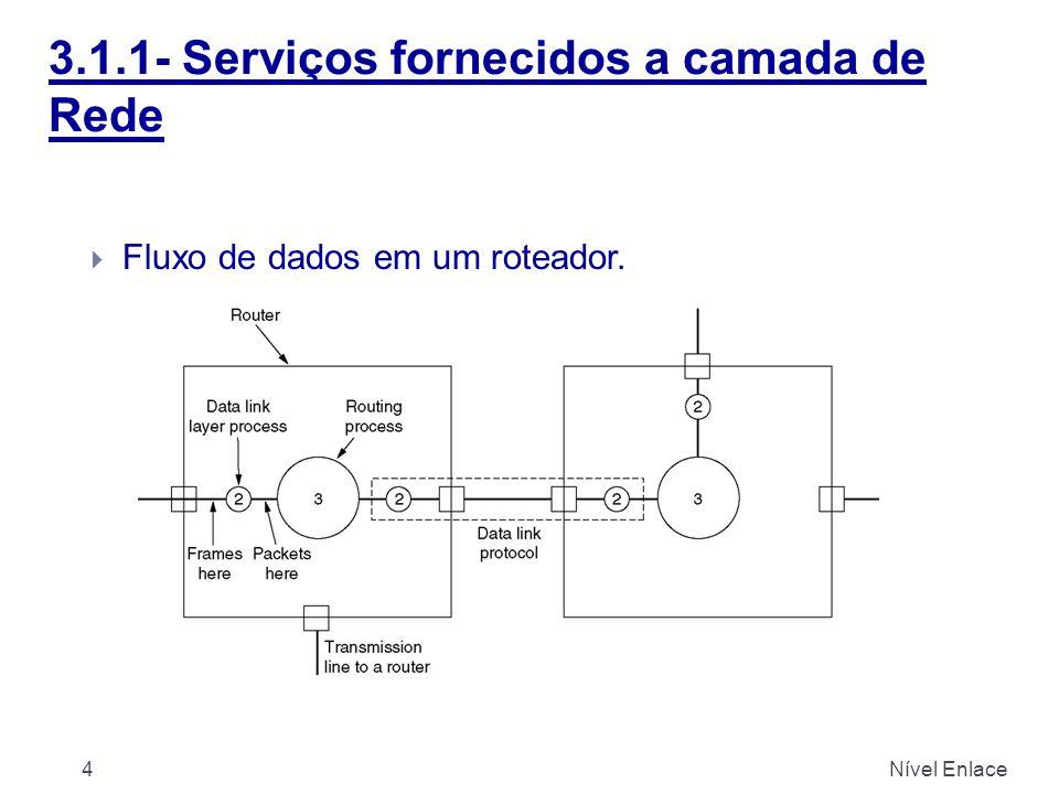 3.1.1- Serviços fornecidos a camada de Rede  Fluxo de dados em um roteador. Nível Enlace4