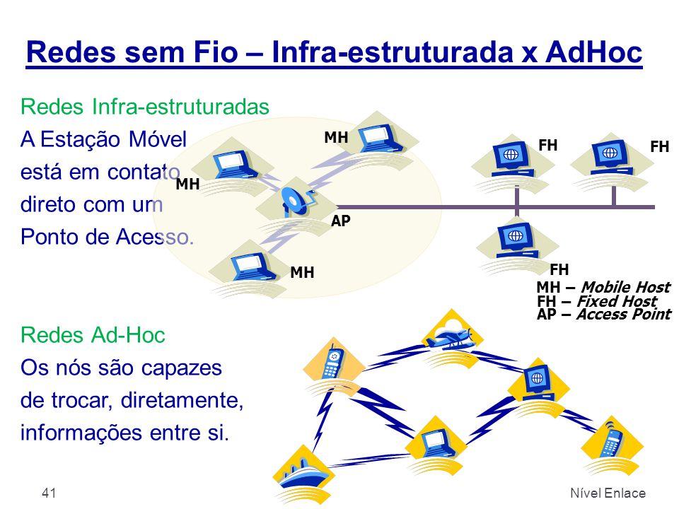 Redes sem Fio – Infra-estruturada x AdHoc Nível Enlace41 Redes Infra-estruturadas A Estação Móvel está em contato direto com um Ponto de Acesso.