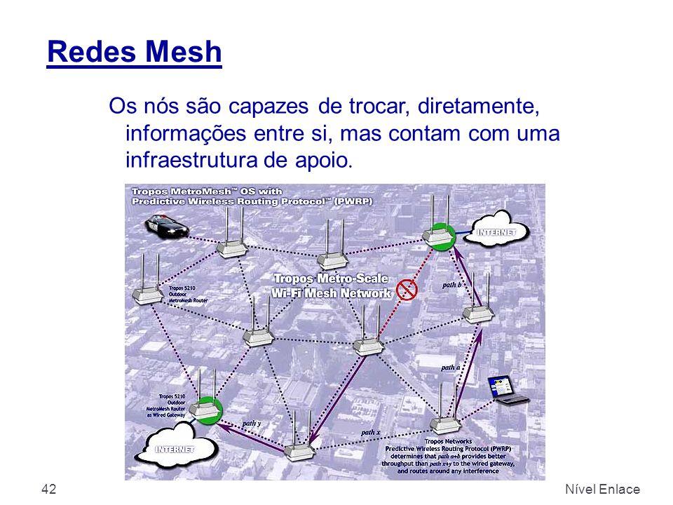 Redes Mesh Nível Enlace42 Os nós são capazes de trocar, diretamente, informações entre si, mas contam com uma infraestrutura de apoio.