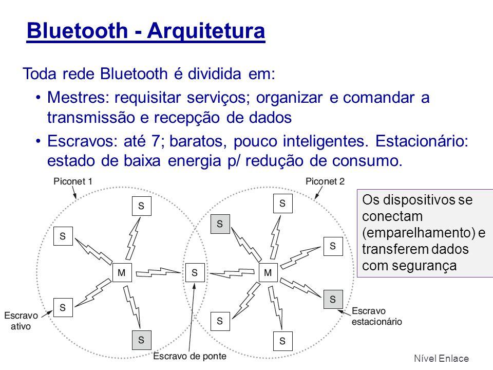 Bluetooth - Arquitetura Nível Enlace48 Toda rede Bluetooth é dividida em: Mestres: requisitar serviços; organizar e comandar a transmissão e recepção de dados Escravos: até 7; baratos, pouco inteligentes.