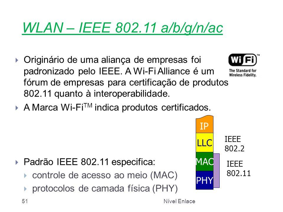 Nível Enlace51 WLAN – IEEE 802.11 a/b/g/n/ac  Originário de uma aliança de empresas foi padronizado pelo IEEE. A Wi-Fi Alliance é um fórum de empresa