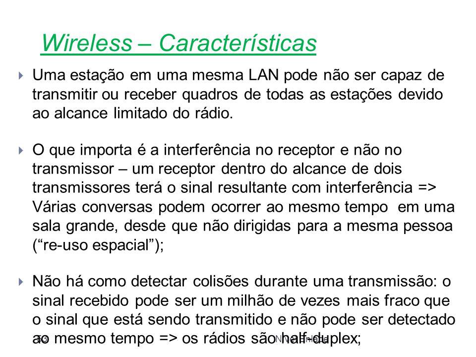 Nível Enlace53 Wireless – Características  Uma estação em uma mesma LAN pode não ser capaz de transmitir ou receber quadros de todas as estações devi