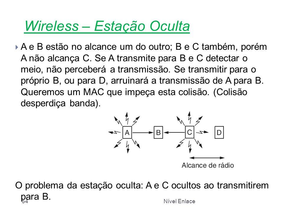 Nível Enlace54 Wireless – Estação Oculta  A e B estão no alcance um do outro; B e C também, porém A não alcança C. Se A transmite para B e C detectar