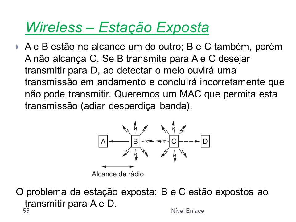 Nível Enlace55 Wireless – Estação Exposta  A e B estão no alcance um do outro; B e C também, porém A não alcança C. Se B transmite para A e C desejar