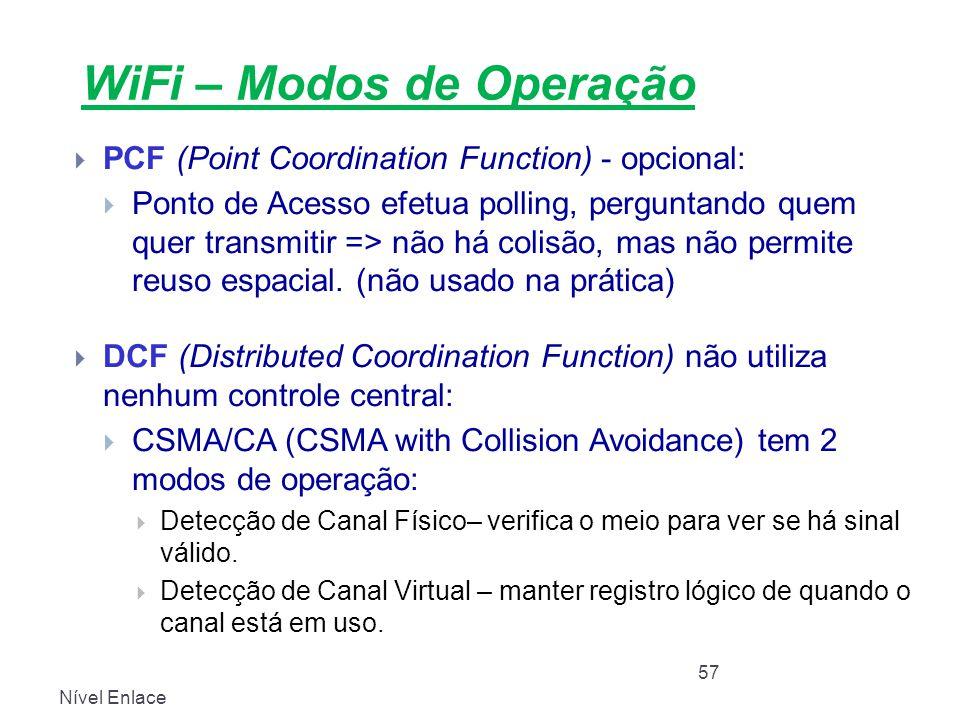 Nível Enlace 57 WiFi – Modos de Operação  PCF (Point Coordination Function) - opcional:  Ponto de Acesso efetua polling, perguntando quem quer trans