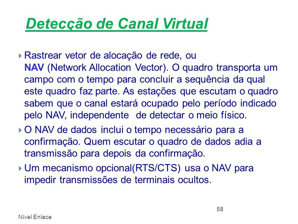 Nível Enlace 58 Detecção de Canal Virtual  Rastrear vetor de alocação de rede, ou NAV (Network Allocation Vector). O quadro transporta um campo com o