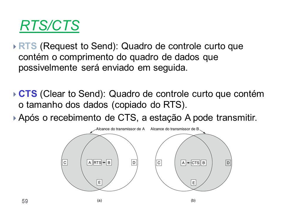 Nível Enlace59 RTS/CTS  RTS (Request to Send): Quadro de controle curto que contém o comprimento do quadro de dados que possivelmente será enviado em