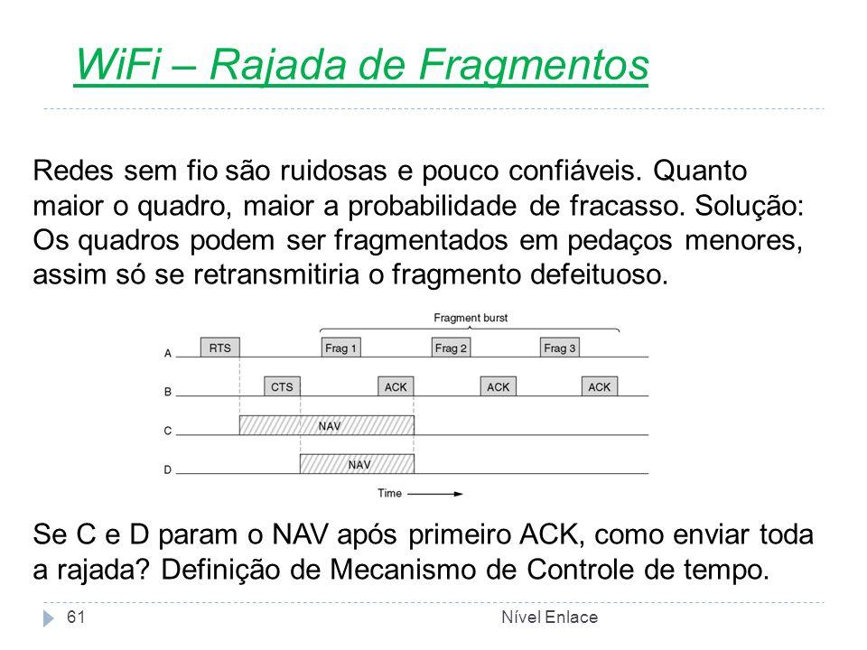 Nível Enlace61 Redes sem fio são ruidosas e pouco confiáveis. Quanto maior o quadro, maior a probabilidade de fracasso. Solução: Os quadros podem ser