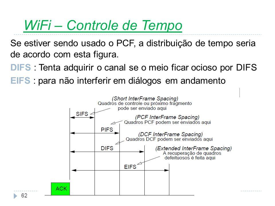 Nível Enlace62 Se estiver sendo usado o PCF, a distribuição de tempo seria de acordo com esta figura. DIFS : Tenta adquirir o canal se o meio ficar oc