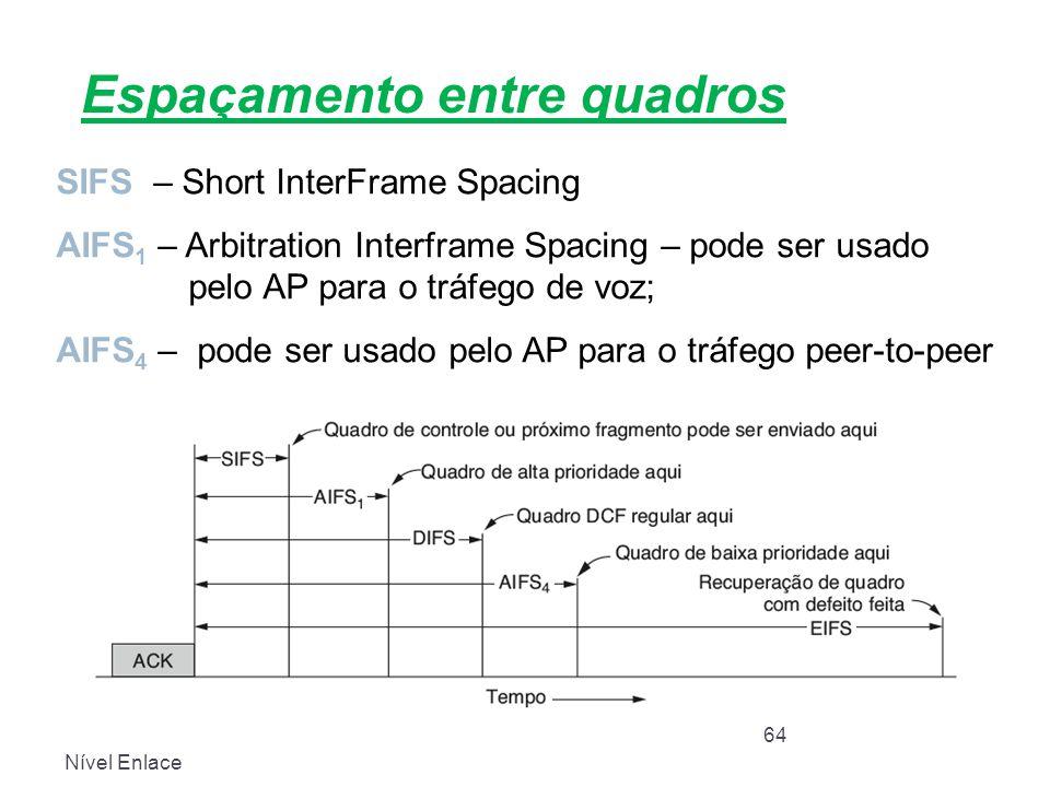 Nível Enlace 64 Espaçamento entre quadros SIFS – Short InterFrame Spacing AIFS 1 – Arbitration Interframe Spacing – pode ser usado pelo AP para o tráfego de voz; AIFS 4 – pode ser usado pelo AP para o tráfego peer-to-peer