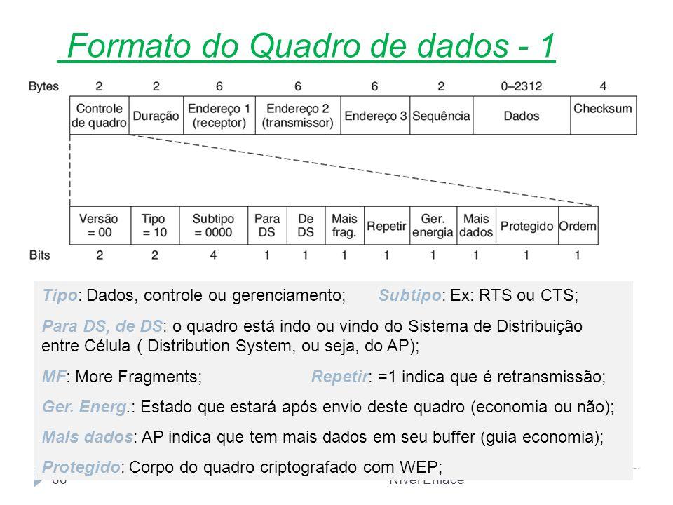 Nível Enlace66 Formato do Quadro de dados - 1 Tipo: Dados, controle ou gerenciamento;Subtipo: Ex: RTS ou CTS; Para DS, de DS: o quadro está indo ou vindo do Sistema de Distribuição entre Célula ( Distribution System, ou seja, do AP); MF: More Fragments; Repetir: =1 indica que é retransmissão; Ger.