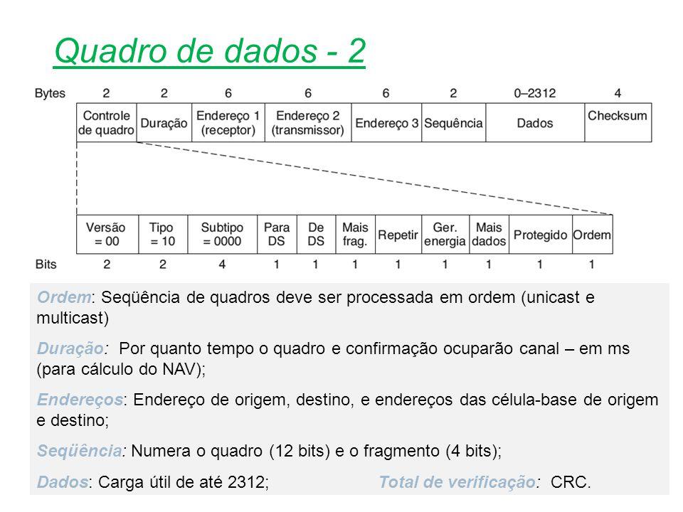 Nível Enlace67 Quadro de dados - 2 Ordem: Seqüência de quadros deve ser processada em ordem (unicast e multicast) Duração: Por quanto tempo o quadro e confirmação ocuparão canal – em ms (para cálculo do NAV); Endereços: Endereço de origem, destino, e endereços das célula-base de origem e destino; Seqüência: Numera o quadro (12 bits) e o fragmento (4 bits); Dados: Carga útil de até 2312;Total de verificação: CRC.