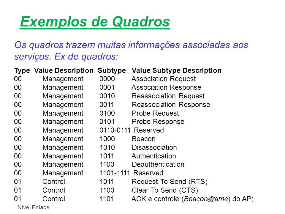 Nível Enlace 69 Exemplos de Quadros Os quadros trazem muitas informações associadas aos serviços. Ex de quadros: Type Value Description Subtype Value