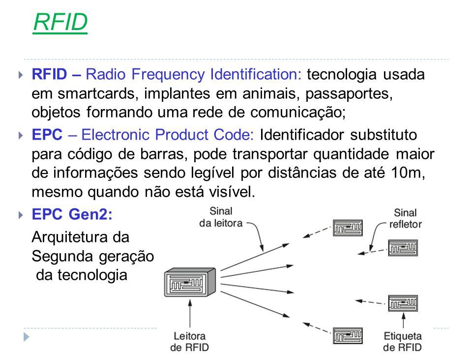 Nível Enlace73 RFID  RFID – Radio Frequency Identification: tecnologia usada em smartcards, implantes em animais, passaportes, objetos formando uma rede de comunicação;  EPC – Electronic Product Code: Identificador substituto para código de barras, pode transportar quantidade maior de informações sendo legível por distâncias de até 10m, mesmo quando não está visível.