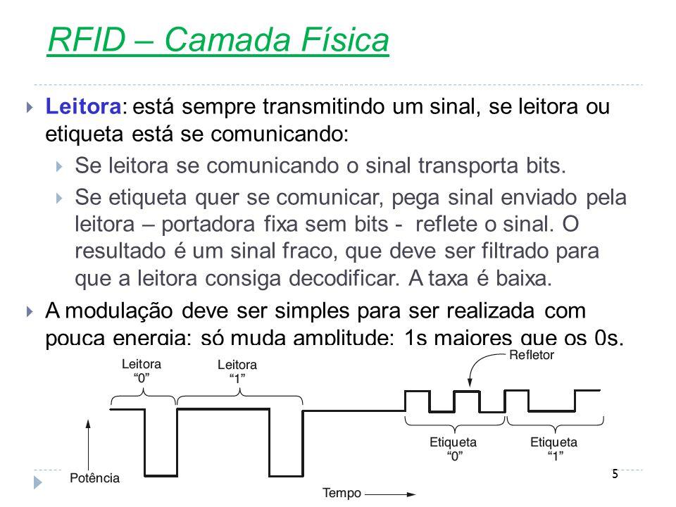 Nível Enlace75 RFID – Camada Física  Leitora: está sempre transmitindo um sinal, se leitora ou etiqueta está se comunicando:  Se leitora se comunicando o sinal transporta bits.