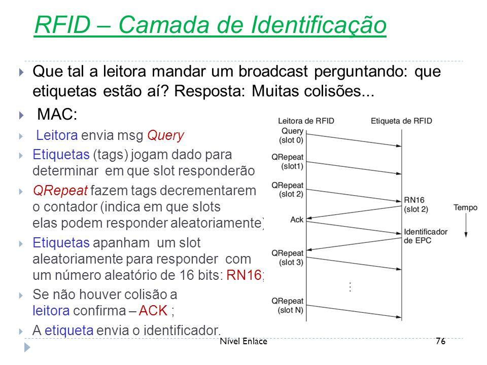 Nível Enlace76 RFID – Camada de Identificação  Que tal a leitora mandar um broadcast perguntando: que etiquetas estão aí? Resposta: Muitas colisões..