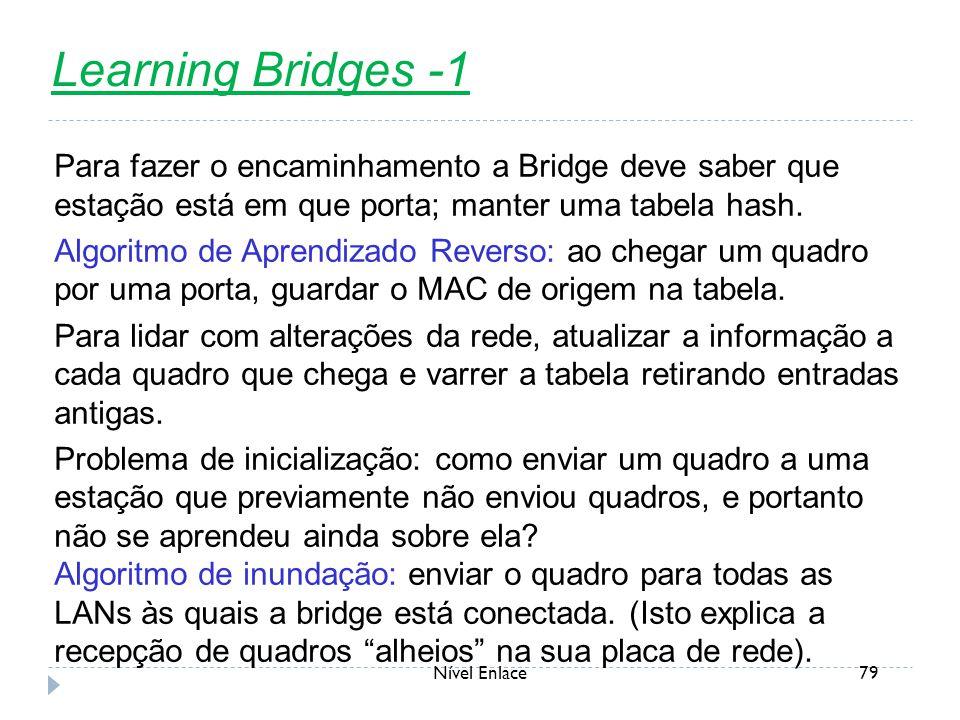 Nível Enlace79 Learning Bridges -1 Para fazer o encaminhamento a Bridge deve saber que estação está em que porta; manter uma tabela hash. Algoritmo de