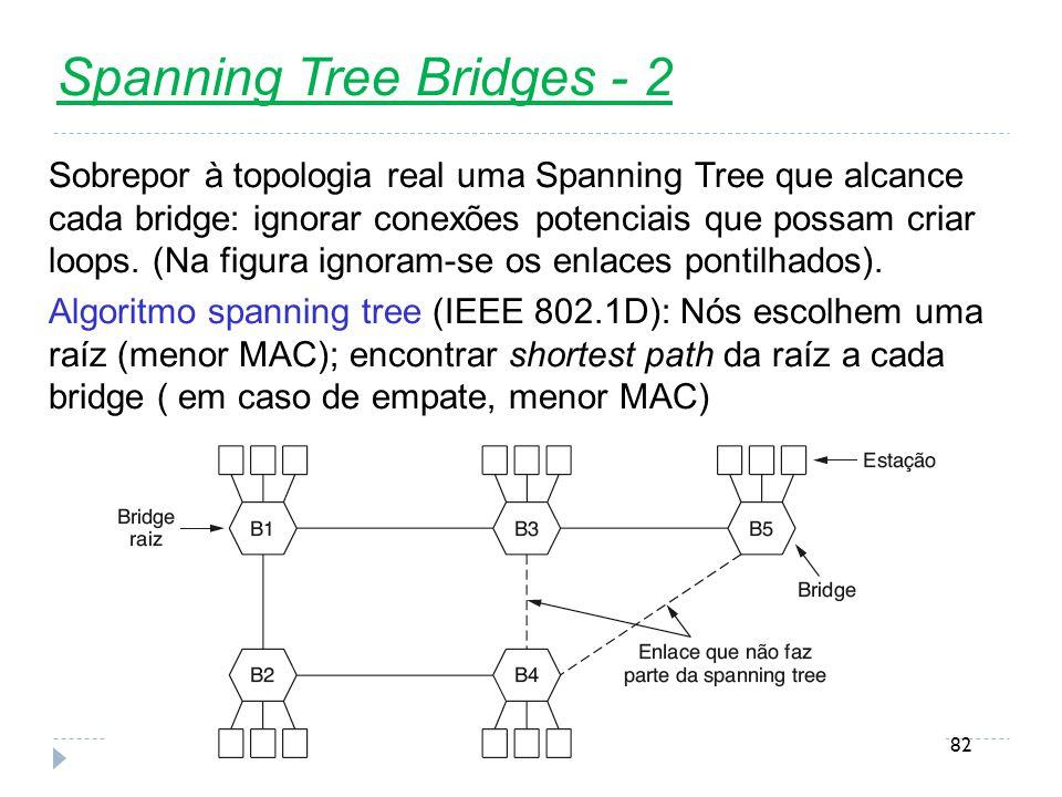 Nível Enlace82 Spanning Tree Bridges - 2 Sobrepor à topologia real uma Spanning Tree que alcance cada bridge: ignorar conexões potenciais que possam c