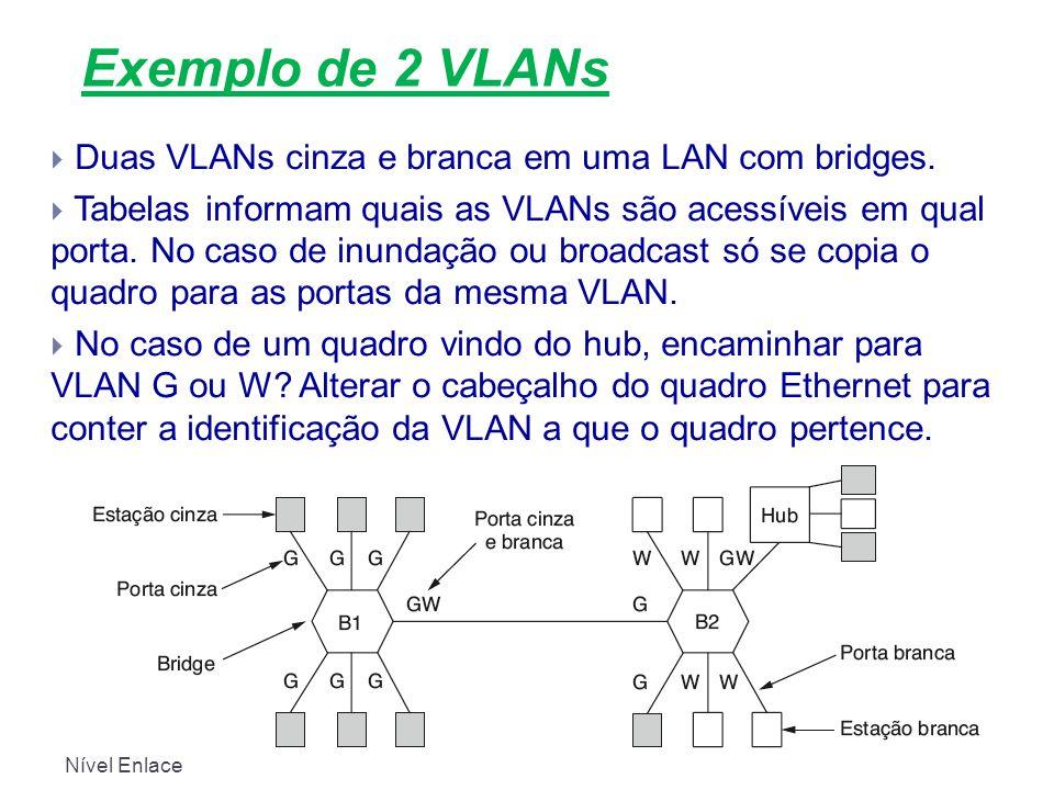 Nível Enlace 84 Exemplo de 2 VLANs  Duas VLANs cinza e branca em uma LAN com bridges.  Tabelas informam quais as VLANs são acessíveis em qual porta.