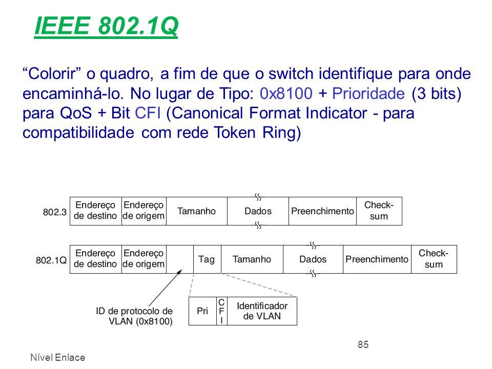 """Nível Enlace 85 IEEE 802.1Q """"Colorir"""" o quadro, a fim de que o switch identifique para onde encaminhá-lo. No lugar de Tipo: 0x8100 + Prioridade (3 bit"""
