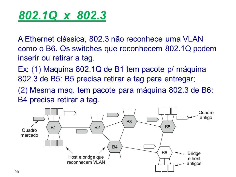 Nível Enlace 86 802.1Q x 802.3 A Ethernet clássica, 802.3 não reconhece uma VLAN como o B6. Os switches que reconhecem 802.1Q podem inserir ou retirar