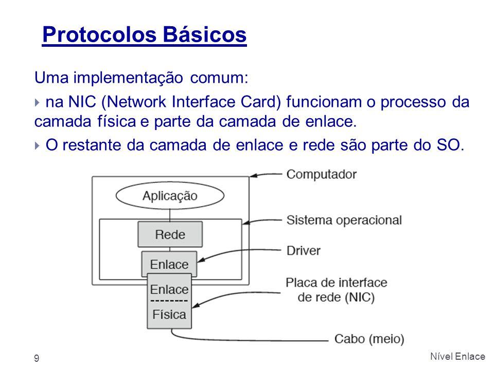 Protocolos Básicos Uma implementação comum:  na NIC (Network Interface Card) funcionam o processo da camada física e parte da camada de enlace.