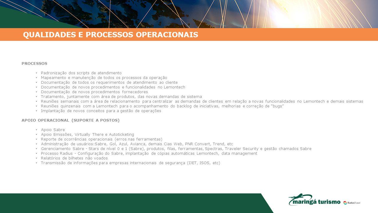 PROCESSOS Padronização dos scripts de atendimento Mapeamento e manutenção de todos os processos da operação Documentação de todos os requerimentos de