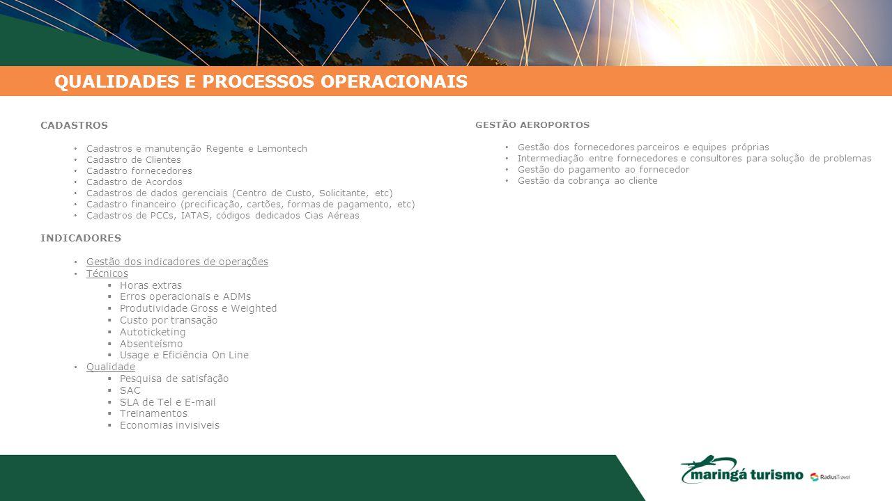 GESTÃO AEROPORTOS Gestão dos fornecedores parceiros e equipes próprias Intermediação entre fornecedores e consultores para solução de problemas Gestão