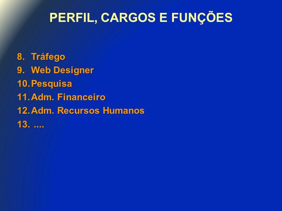 PERFIL, CARGOS E FUNÇÕES 8.Tráfego 9.Web Designer 10.Pesquisa 11.Adm.