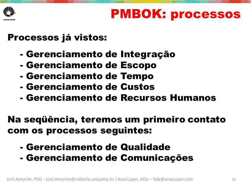 Joni Amorim, PhD - Joni.Amorim@reitoria.unicamp.br / Ana Cuper, MSc – fale@anacuper.com PMBOK: processos 25 Processos já vistos: - Gerenciamento de Integração - Gerenciamento de Escopo - Gerenciamento de Tempo - Gerenciamento de Custos - Gerenciamento de Recursos Humanos Na seqüência, teremos um primeiro contato com os processos seguintes: - Gerenciamento de Qualidade - Gerenciamento de Comunicações