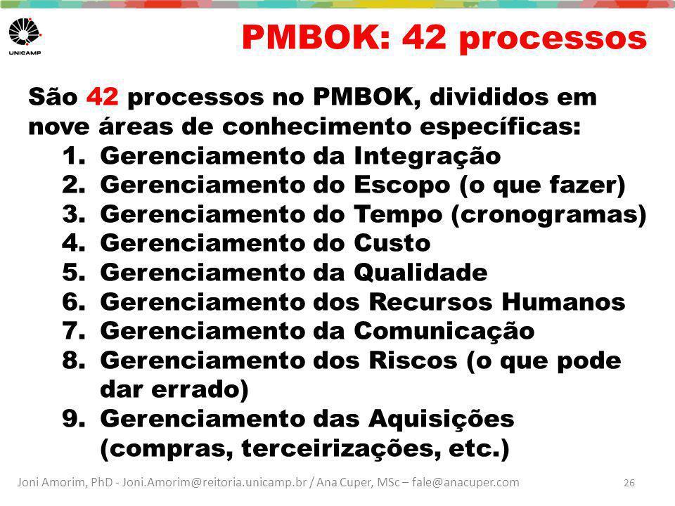 Joni Amorim, PhD - Joni.Amorim@reitoria.unicamp.br / Ana Cuper, MSc – fale@anacuper.com PMBOK: 42 processos São 42 processos no PMBOK, divididos em nove áreas de conhecimento específicas: 1.Gerenciamento da Integração 2.Gerenciamento do Escopo (o que fazer) 3.Gerenciamento do Tempo (cronogramas) 4.Gerenciamento do Custo 5.Gerenciamento da Qualidade 6.Gerenciamento dos Recursos Humanos 7.Gerenciamento da Comunicação 8.Gerenciamento dos Riscos (o que pode dar errado) 9.Gerenciamento das Aquisições (compras, terceirizações, etc.) 26