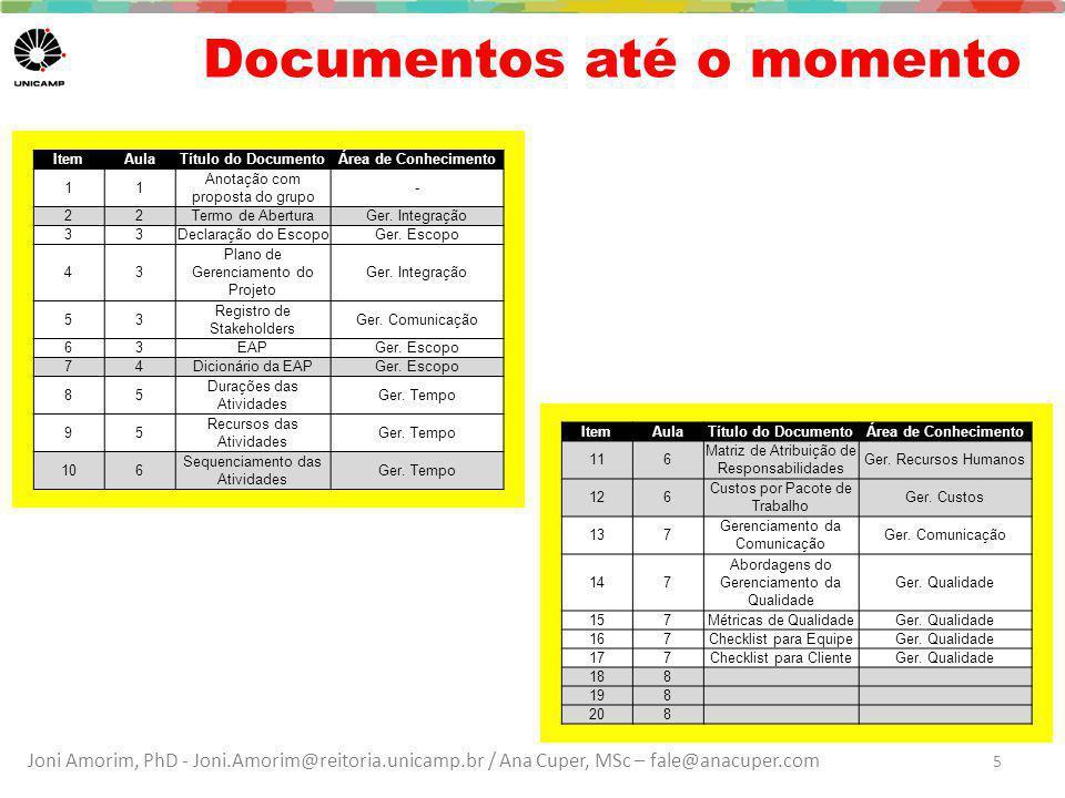 Joni Amorim, PhD - Joni.Amorim@reitoria.unicamp.br / Ana Cuper, MSc – fale@anacuper.com Documentos até o momento 5 ItemAulaTítulo do DocumentoÁrea de