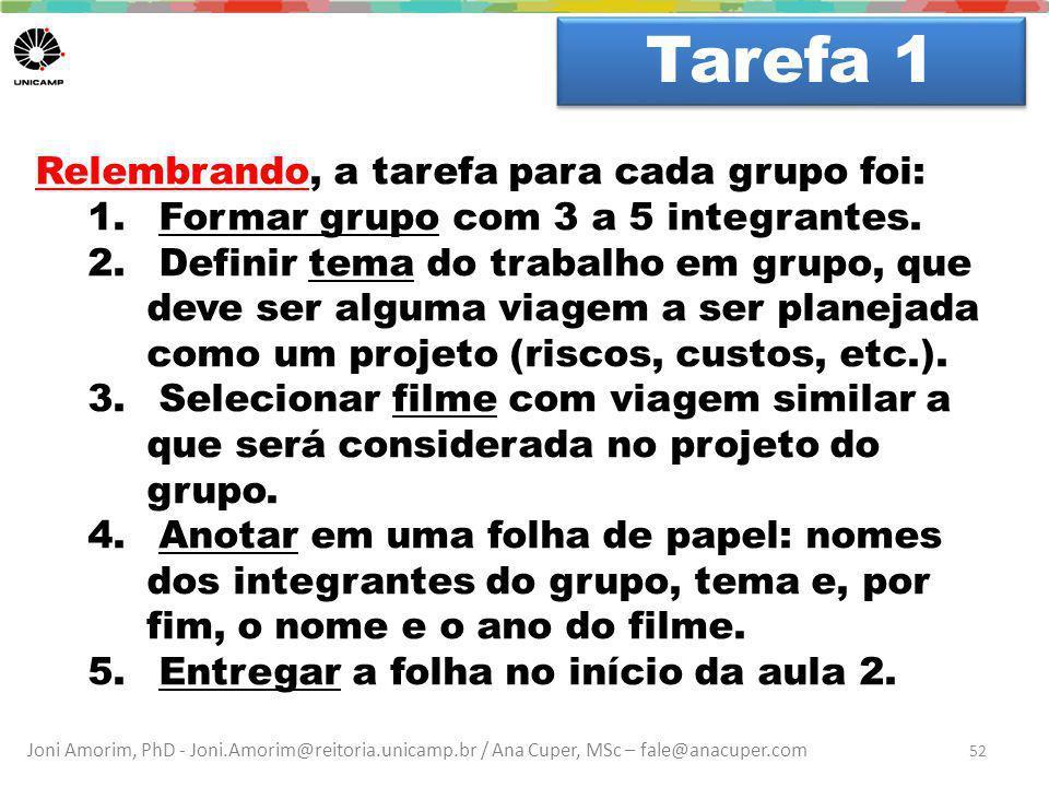 Joni Amorim, PhD - Joni.Amorim@reitoria.unicamp.br / Ana Cuper, MSc – fale@anacuper.com Dúvidas? Tarefa 1 52 Relembrando, a tarefa para cada grupo foi