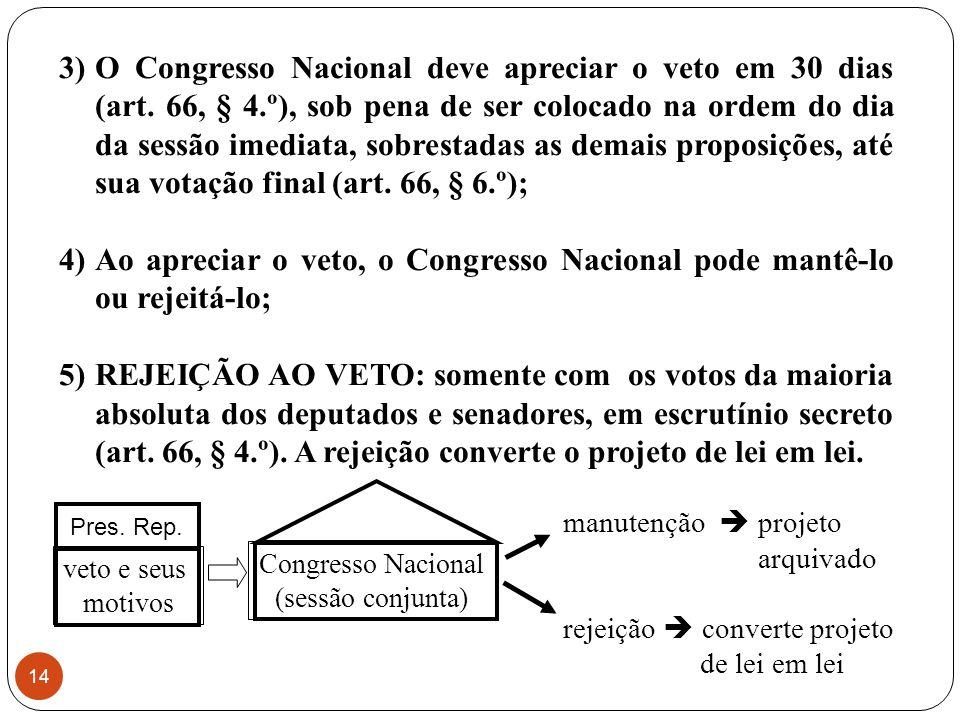 3)O Congresso Nacional deve apreciar o veto em 30 dias (art.