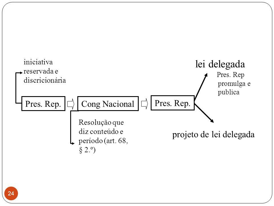 Pres.Rep. Cong Nacional Pres. Rep. lei delegada Pres.